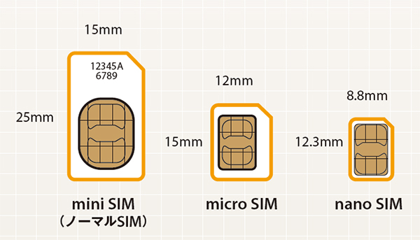 sim-size