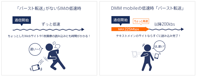 dmm-mobile-burst