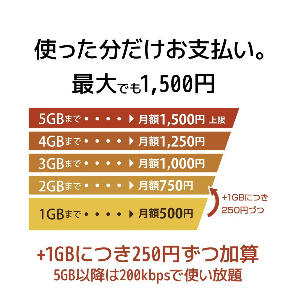 u-mobile-okawari-sim
