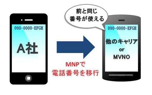 mnp_manual01