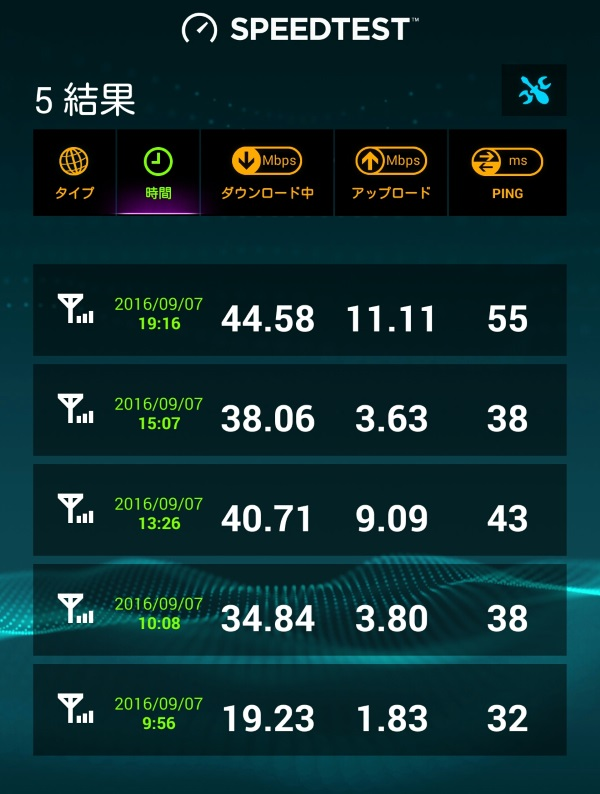 line-mobile-speed
