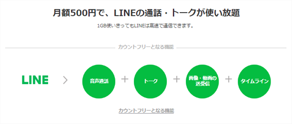 linemobile-countfree